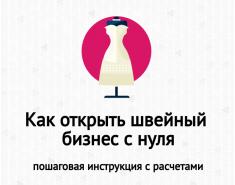 Как открыть швейный бизнес с нуля: доходы, затраты