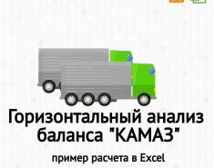 Горизонтальный анализ баланса на примере ПАО «КАМАЗ» в Excel