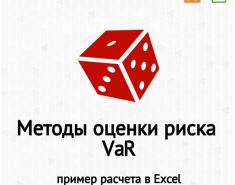 Методы оценки риска VaR (Value at Risk). Рыночный риск. Пример расчета в Excel