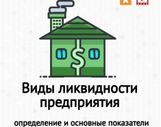 Виды ликвидности предприятия + определение и основные показатели