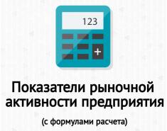 Рыночная активность предприятия: показатели и формулы расчета