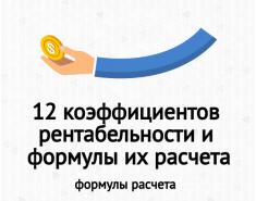 12 коэффициентов рентабельности и формулы их расчета
