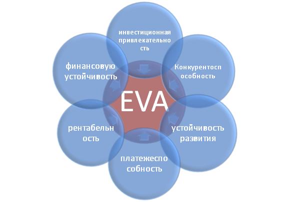 eva_other