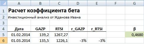 Расчет коэффициента бета в Excel