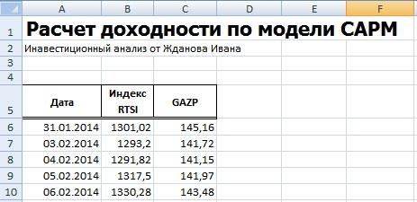 Расчет модели CAPM в Excel
