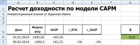 Оценка коэффициента бета в модели CAPM в Excel