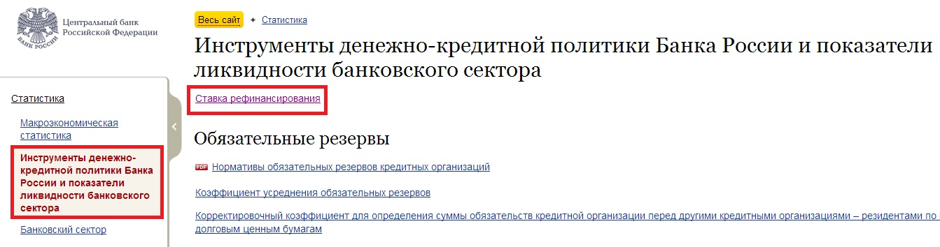 Расчет безрисковой ставки доходности по ставки рефинансирования ЦБ РФ