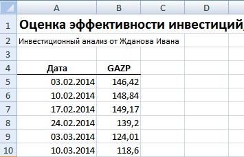 Анализ доходности акции ОАО Газпром в Excel