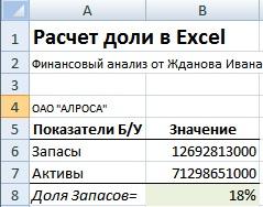 Формулы расчета процентов в Excel. Пример задачи