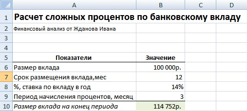 Расписка в получении денег (1) - Экономический английский