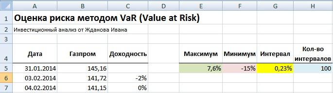 Методы оценки риска VaR. Пример расчета в Excel
