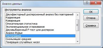 Надстройка в Excel Гистограмм. Пример использования