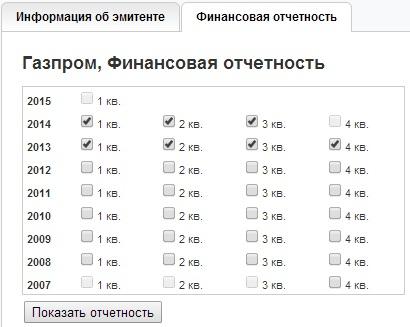 Финансовая отчетность ОАО Газпром. Пример