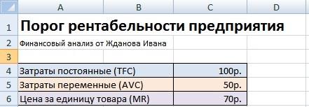 Порог рентабельности пример расчета в Excel