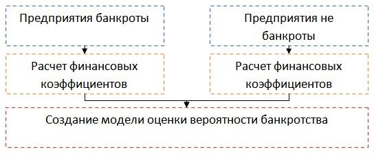 model_bankrot6.jpg