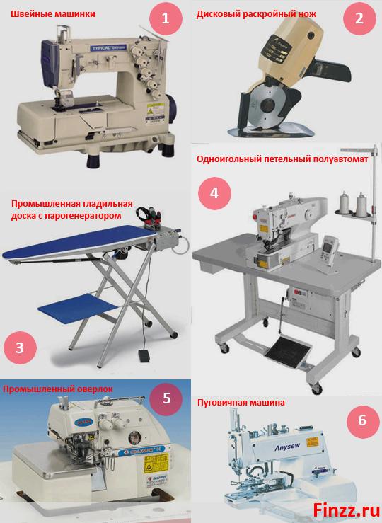 Как открыть швейный бизнес: оборудование
