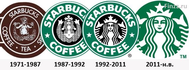Логотипы кофейни Старбакс