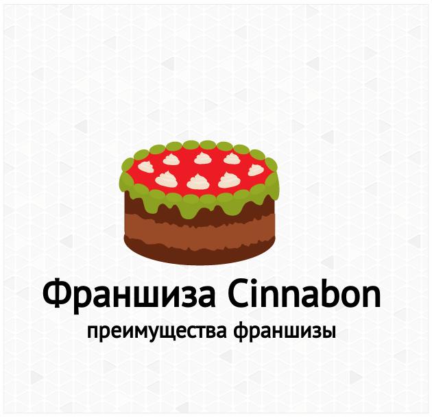 Кафе пекарни от франшизы cinnabon Финансовый анализ для чайников