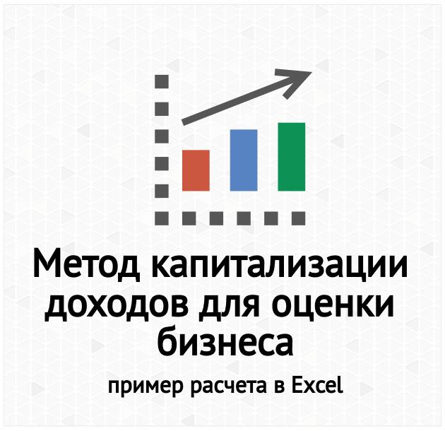 Метод капитализации доходов для оценки бизнеса