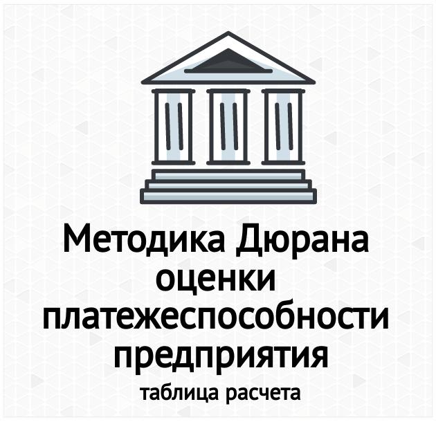 Методика оценки платежеспособности (Дюран)