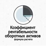 Коэффициент рентабельности оборотных активов (RCA)