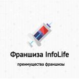 Франшиза InfoLife: условия, цены