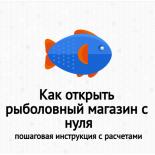 Как открыть рыболовный магазин с нуля: бизнес план с расчетами