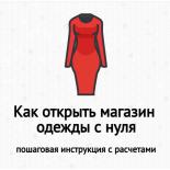 Как открыть магазин одежды с нуля: пошаговая инструкция +Бизнес-план с расчетами