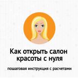 Как открыть салон красоты с нуля с минимальными вложениями + бизнес-план с расчетами