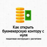 Как открыть букмекерскую контору с нуля: бизнес план с расчетами