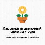 Как открыть цветочный магазин с нуля: бизнес план с расчетами