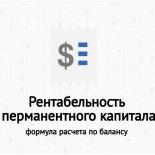 Рентабельность перманентного капитала + формула расчета
