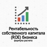 Рентабельность собственного капитала (ROE) бизнеса. Формула расчета