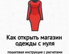 Как открыть магазин одежды с нуля: пошаговая инструкция + Бизнес-план с расчетами