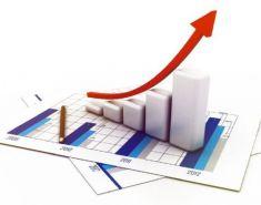 Операционная рентабельность продаж предприятия