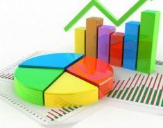 Рейтинговая оценка финансового состояния предприятия