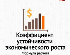 Коэффициент устойчивости экономического роста + формула расчета