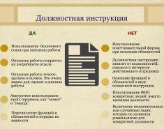 Рекомендации по разработке должностных инструкций