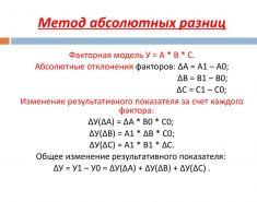Способ абсолютных разниц. Пример. Формула расчета в Excel