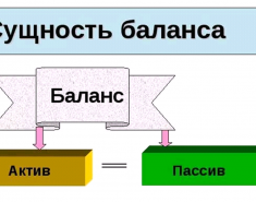 Анализ актива баланса предприятия. Пример. Формулы