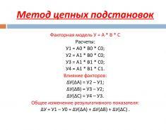 Способ цепных подстановок. Формула. Пример в Excel. Факторный анализ