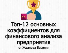 Топ-12 основных коэффициентов для финансового анализа предприятия от Жданова Василия