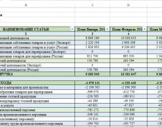 Таблица для ведения доходов и расходов в Excel
