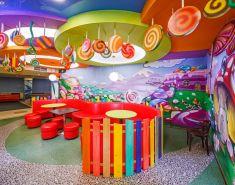 Бизнес-план детского кафе. Доходность. Окупаемость