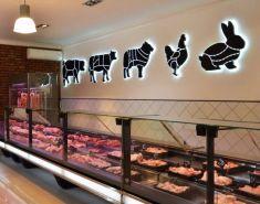 Бизнес-план мясного магазина. Кратко. Доходность. Окупаемость