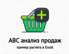 ABC анализ продаж. Пример расчета в Excel