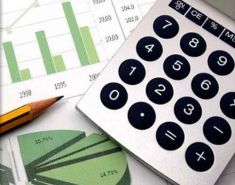 Факторный анализ прибыли предприятия