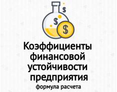 Коэффициенты финансовой устойчивости предприятия