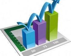 Расчет рентабельности продаж по чистой прибыли