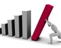 Резервы роста производительности труда. Формула. Схема